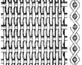 dutch_wire_cloth